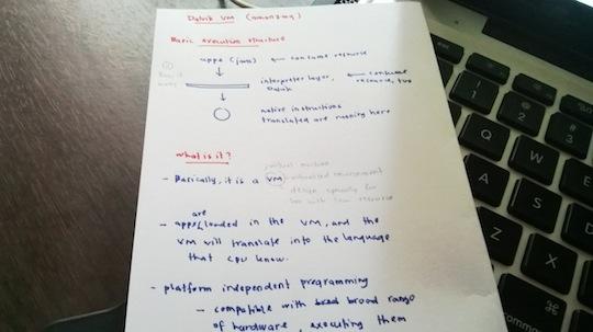 the outline for dalvik vm